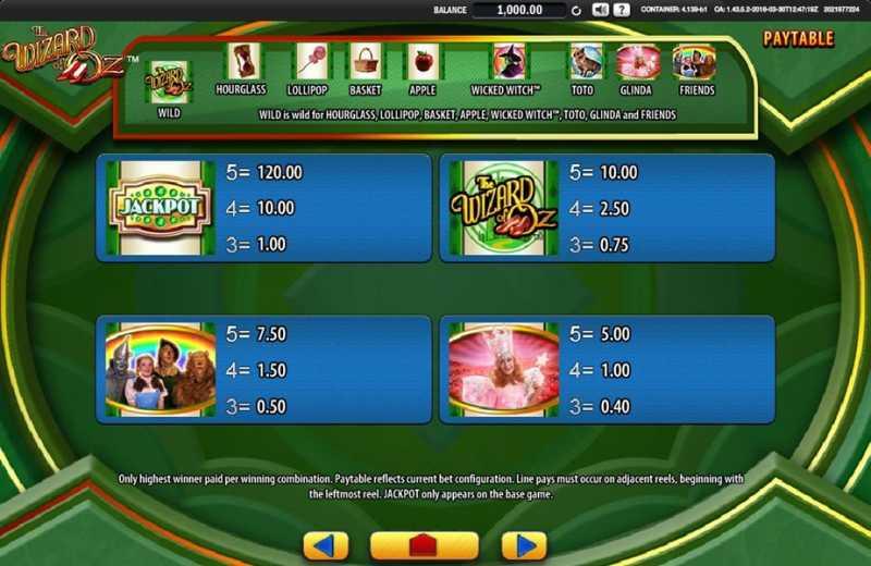 Free Online Slots Ruby Slippers