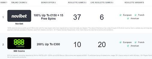 Live dealer casino games (1)