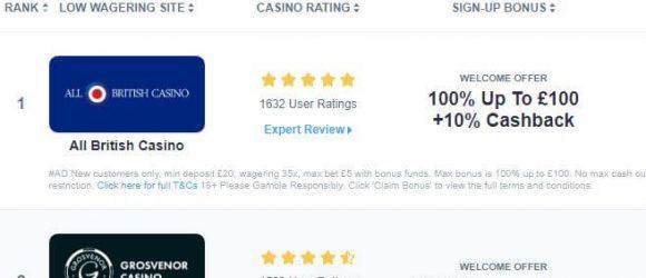 Low Wagering Casino Bonuses